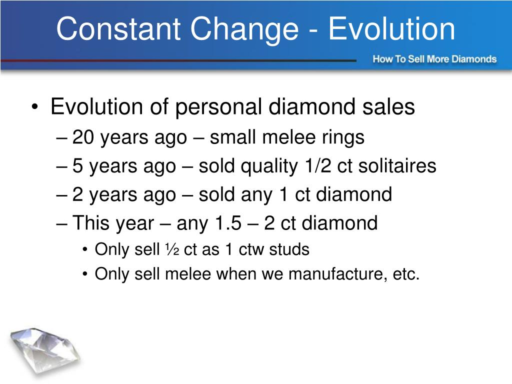 Constant Change - Evolution