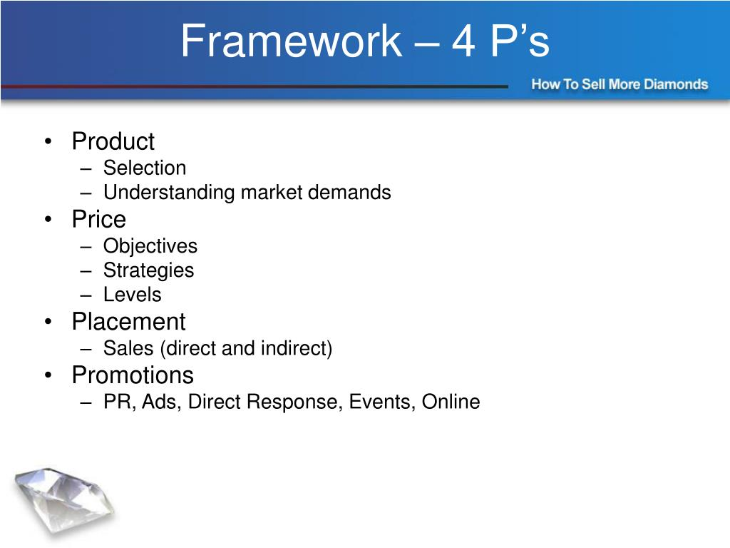 Framework – 4 P's