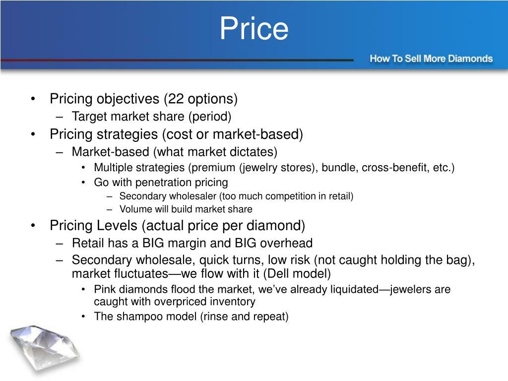 Price