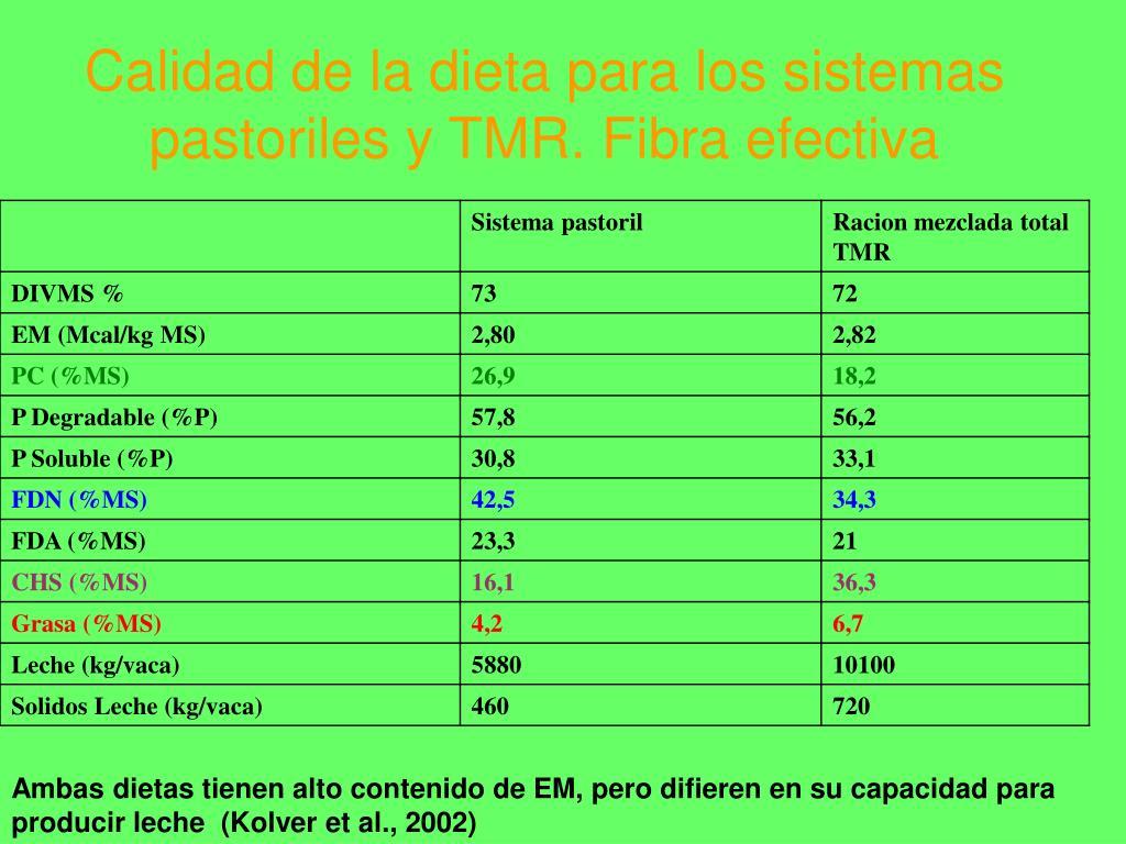 Calidad de la dieta para los sistemas pastoriles y TMR. Fibra efectiva
