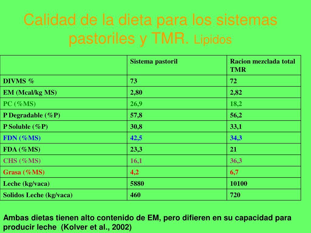 Calidad de la dieta para los sistemas pastoriles y TMR.