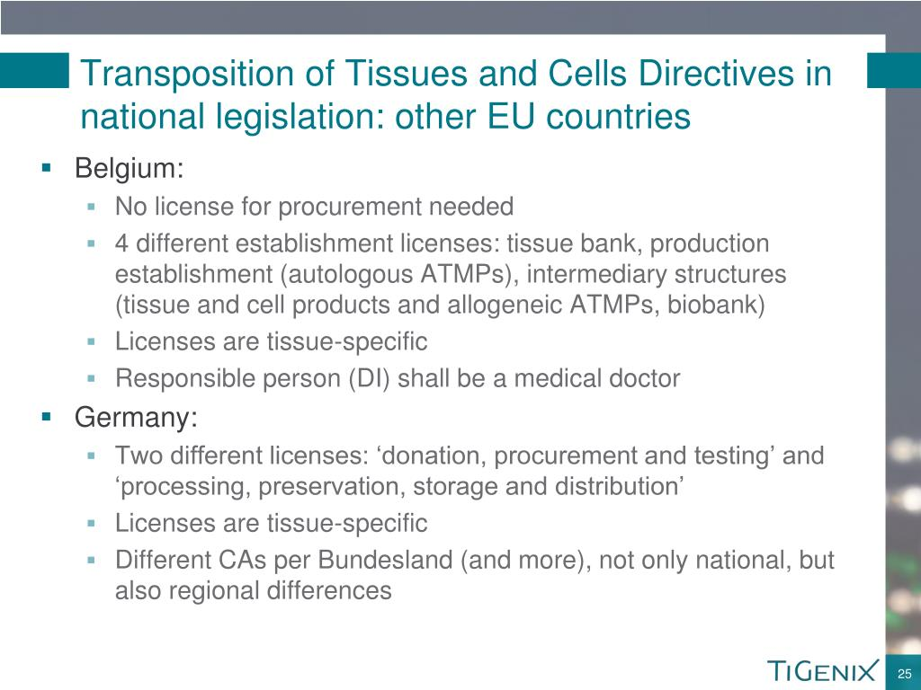 Transposition of Tissues and Cells Directives in national legislation: other EU countries