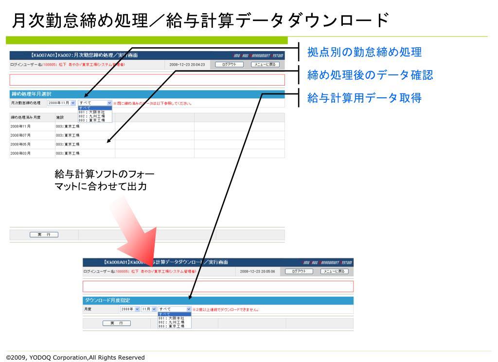 月次勤怠締め処理/給与計算データダウンロード