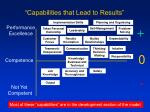 capabilities that lead to results