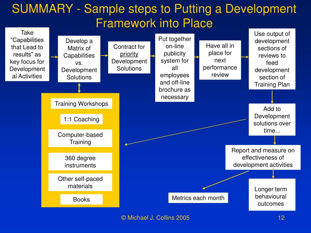 Use output of development sections of reviews to feed development section of Training Plan