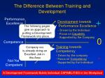 the difference between training and development