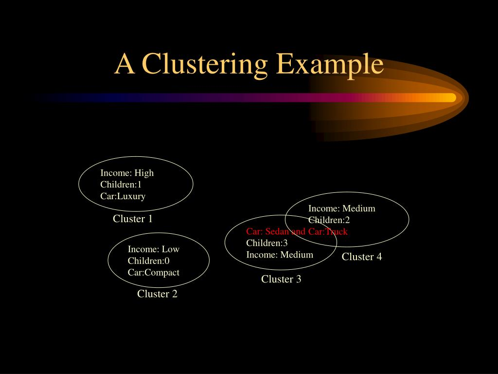 A Clustering Example