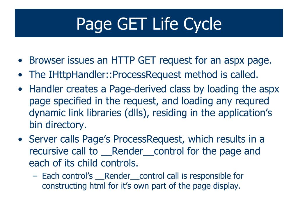 Page GET Life Cycle