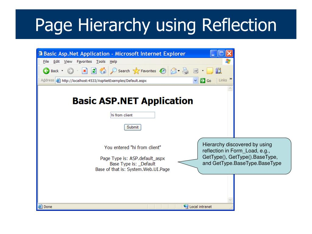 Page Hierarchy using Reflection