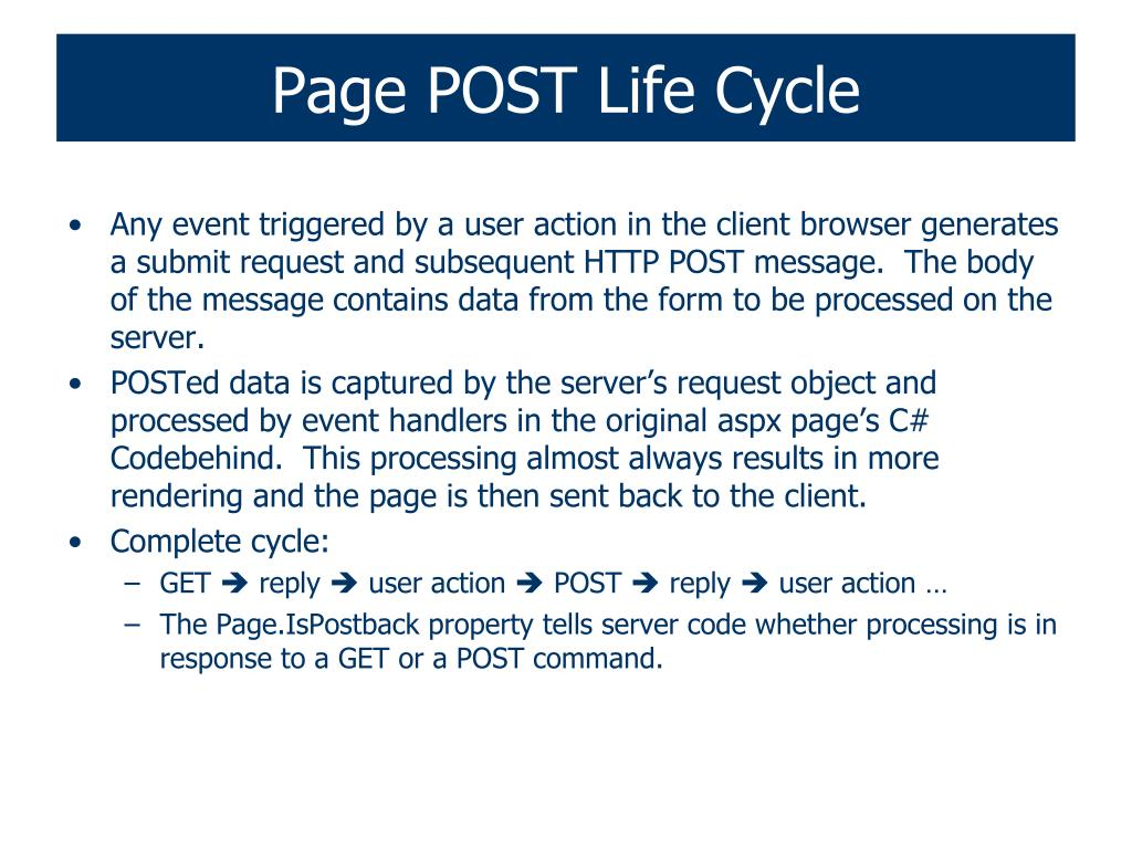 Page POST Life Cycle