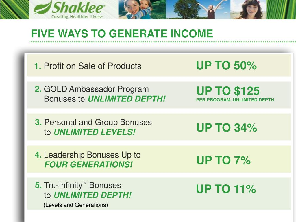 FIVE WAYS TO GENERATE INCOME