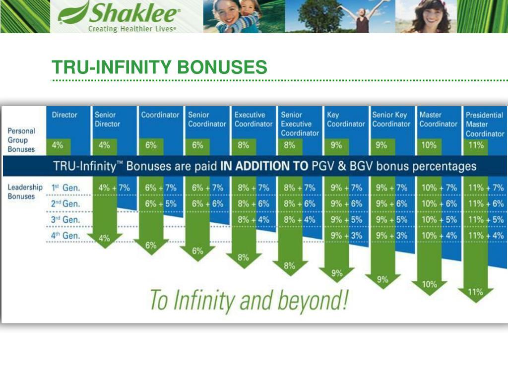 TRU-INFINITY BONUSES