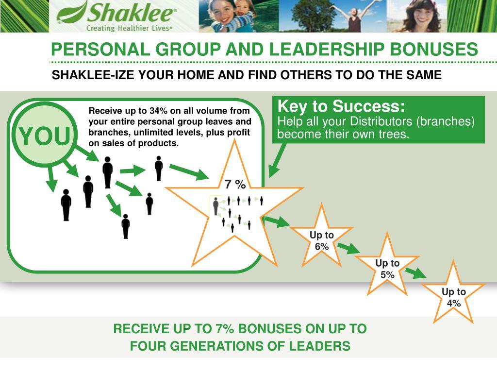 PERSONAL GROUP AND LEADERSHIP BONUSES