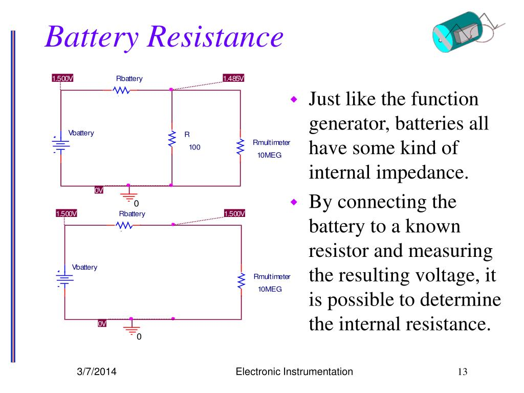 Battery Resistance