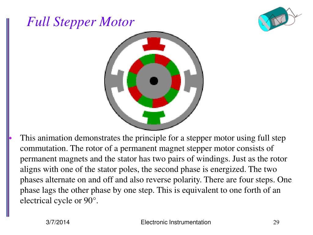 Full Stepper Motor