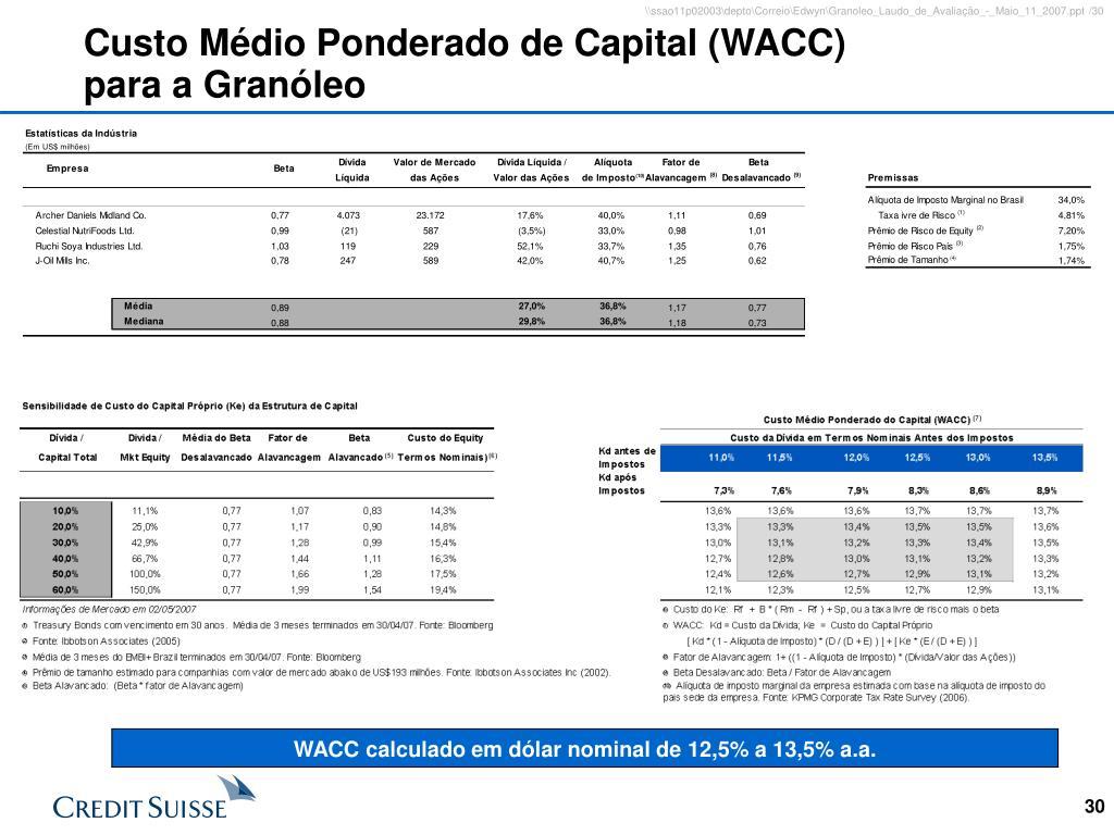 Custo Médio Ponderado de Capital (WACC) para a Granóleo