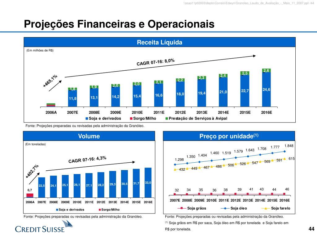 Projeções Financeiras e Operacionais