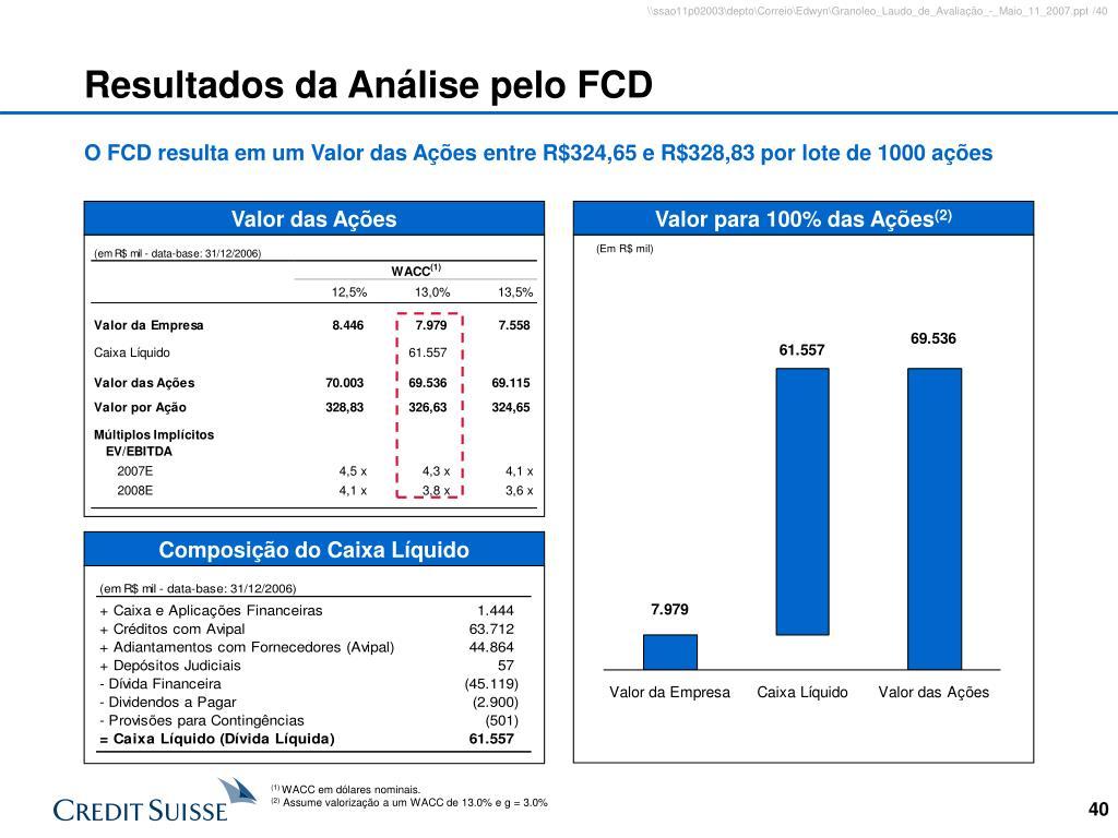 Resultados da Análise pelo FCD