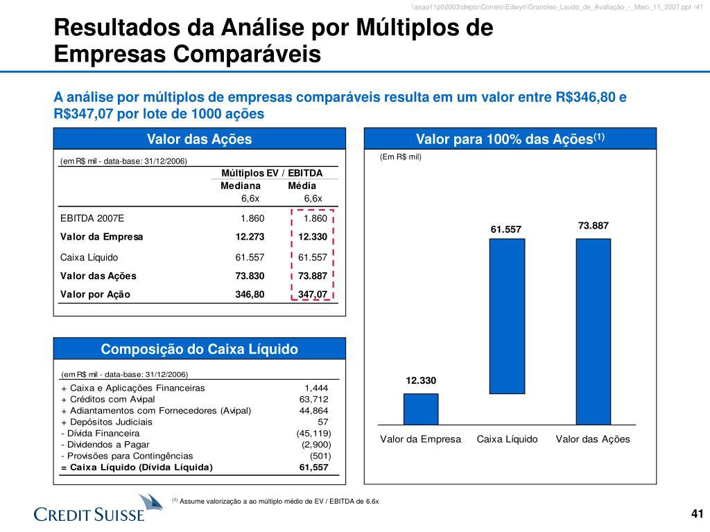 Resultados da Análise por Múltiplos de Empresas Comparáveis