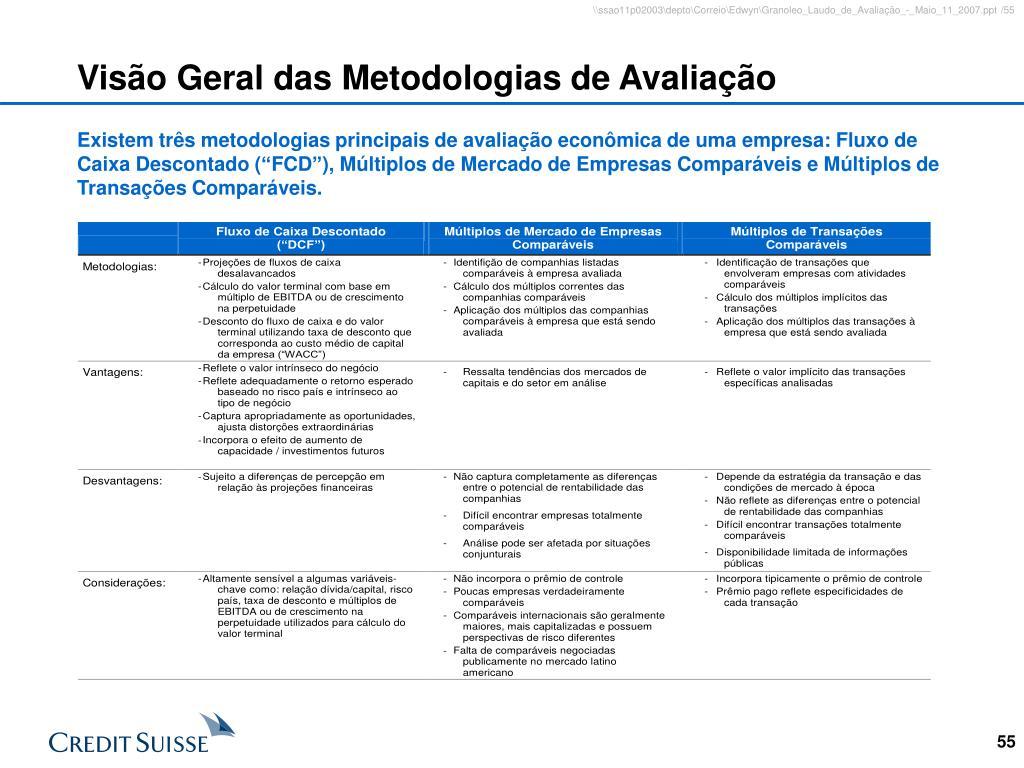 Visão Geral das Metodologias de Avaliação