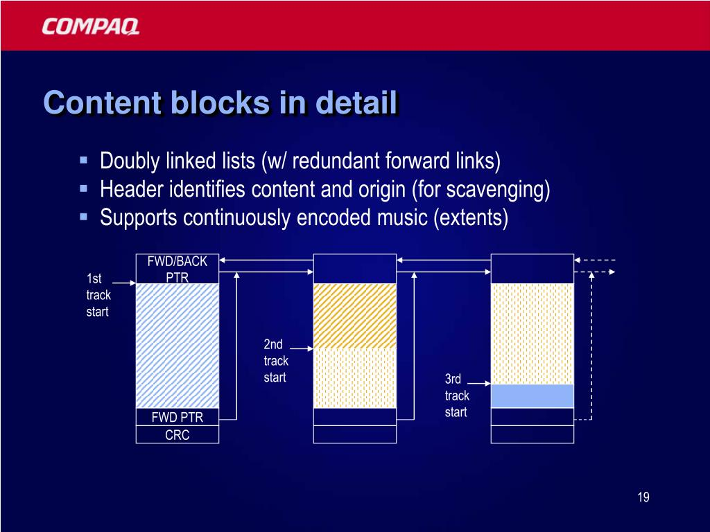 Content blocks in detail