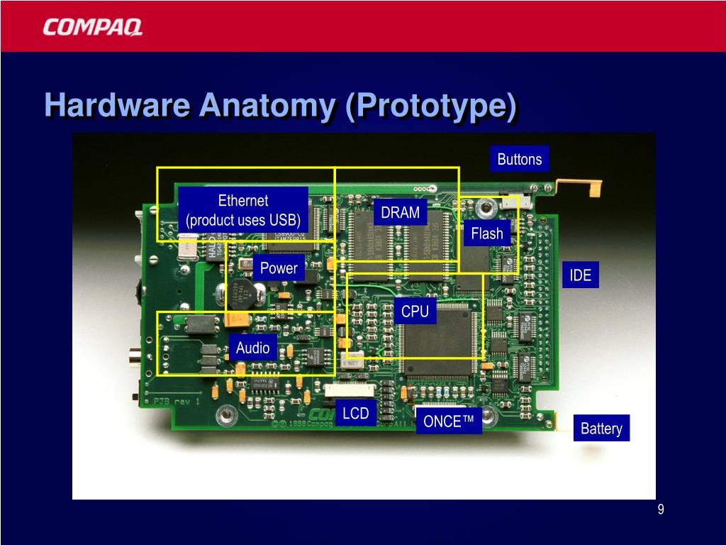 Hardware Anatomy (Prototype)