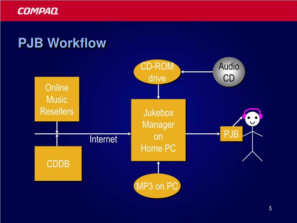 PJB Workflow