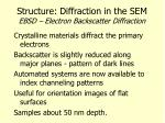 structure diffraction in the sem ebsd electron backscatter diffraction