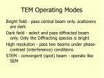 tem operating modes