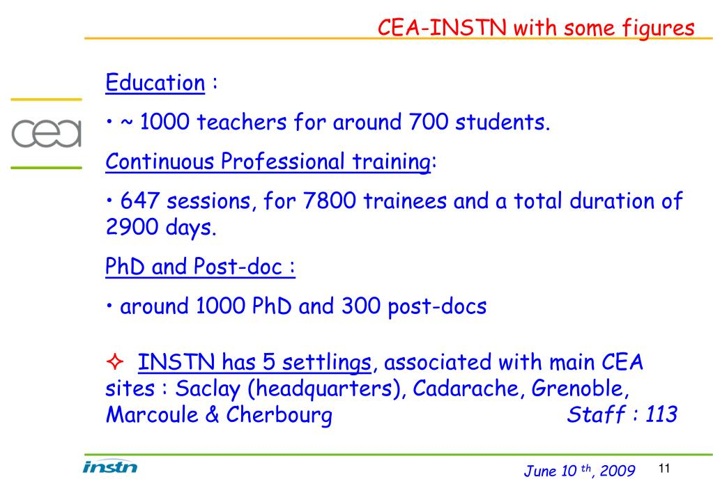 CEA-INSTN with some figures