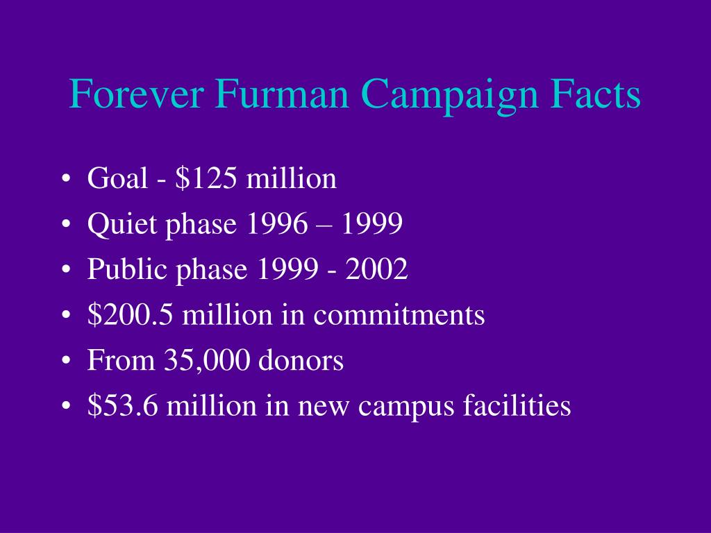 Forever Furman Campaign Facts