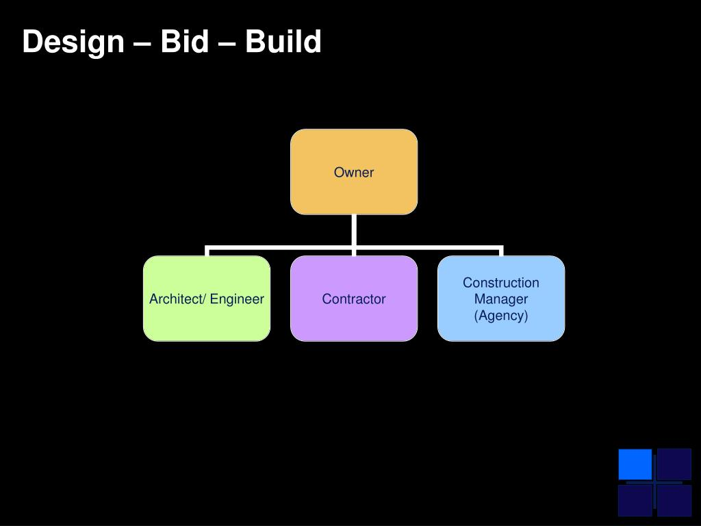 Design – Bid – Build