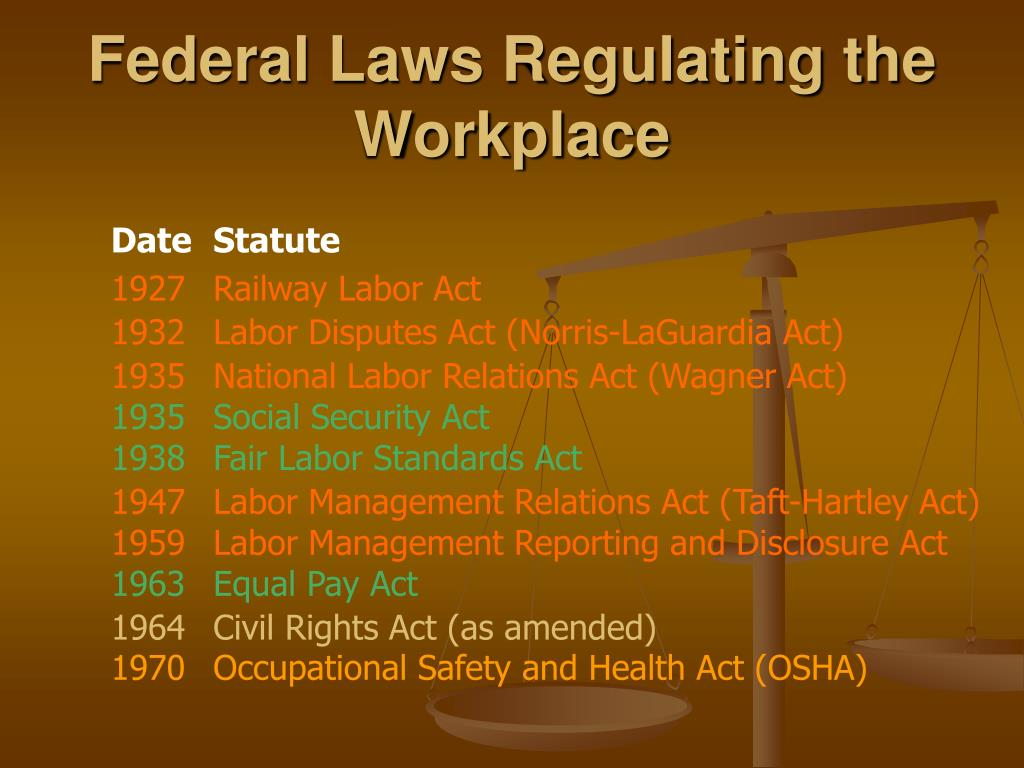 Civil rights act date