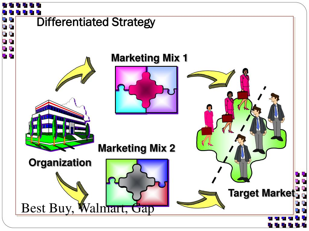 Differentiated Strategy