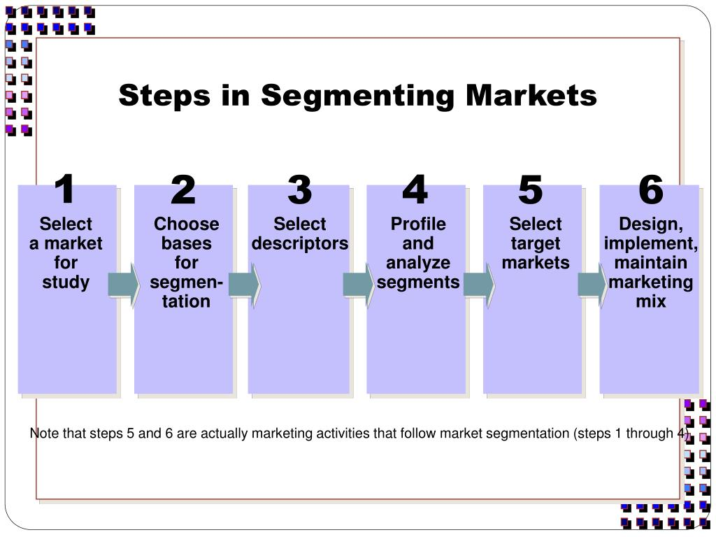 Steps in Segmenting Markets