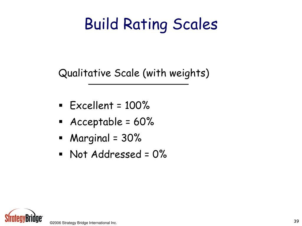 Build Rating Scales