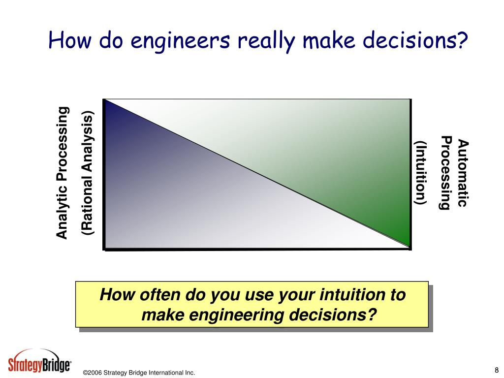 How do engineers really make decisions?