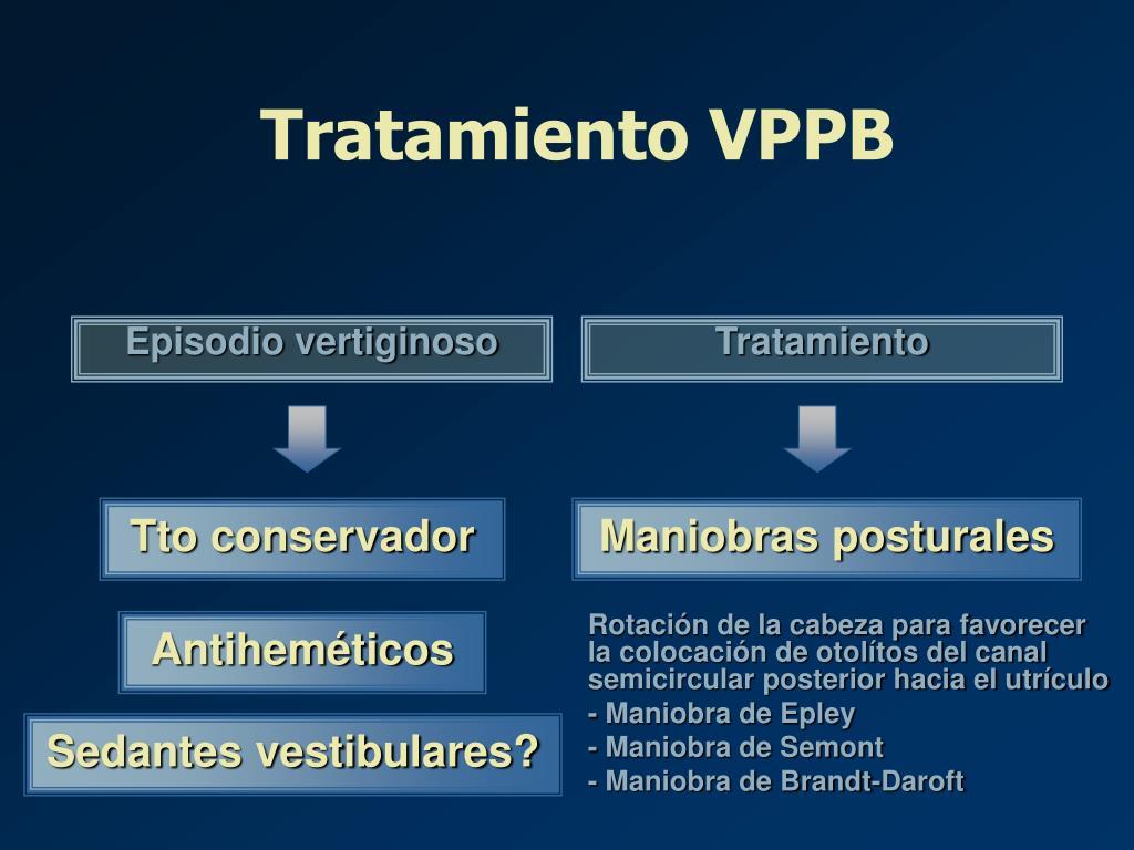 Tratamiento VPPB