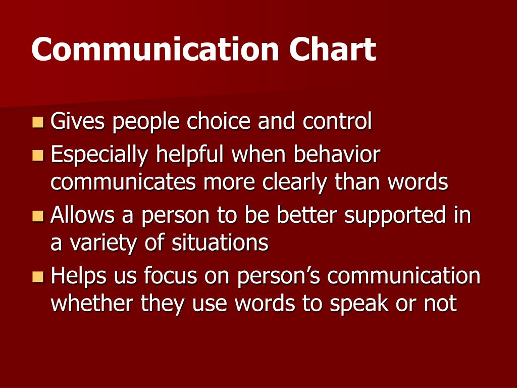 Communication Chart