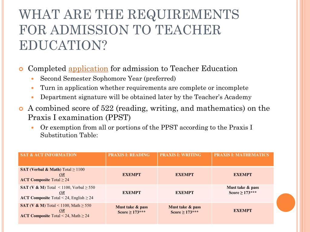 WHAT ARE THE REQUIREMENTS FOR ADMISSION TO TEACHER EDUCATION?