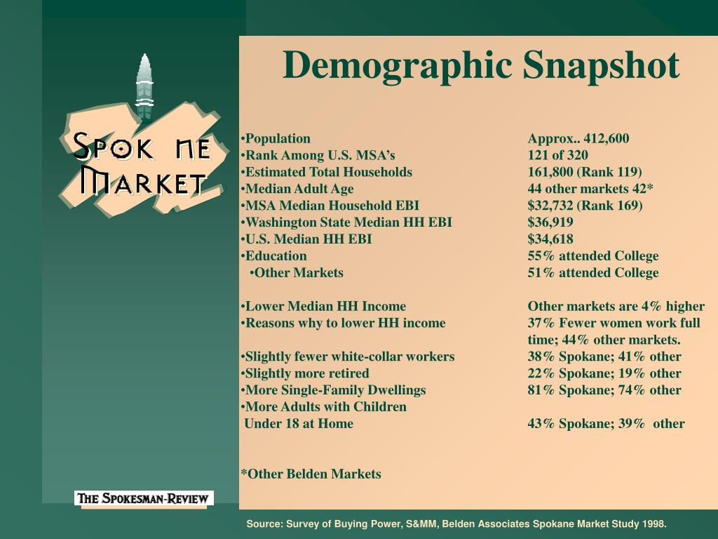 Demographic Snapshot