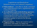 legislations and resolutions related to issues on cultural competency