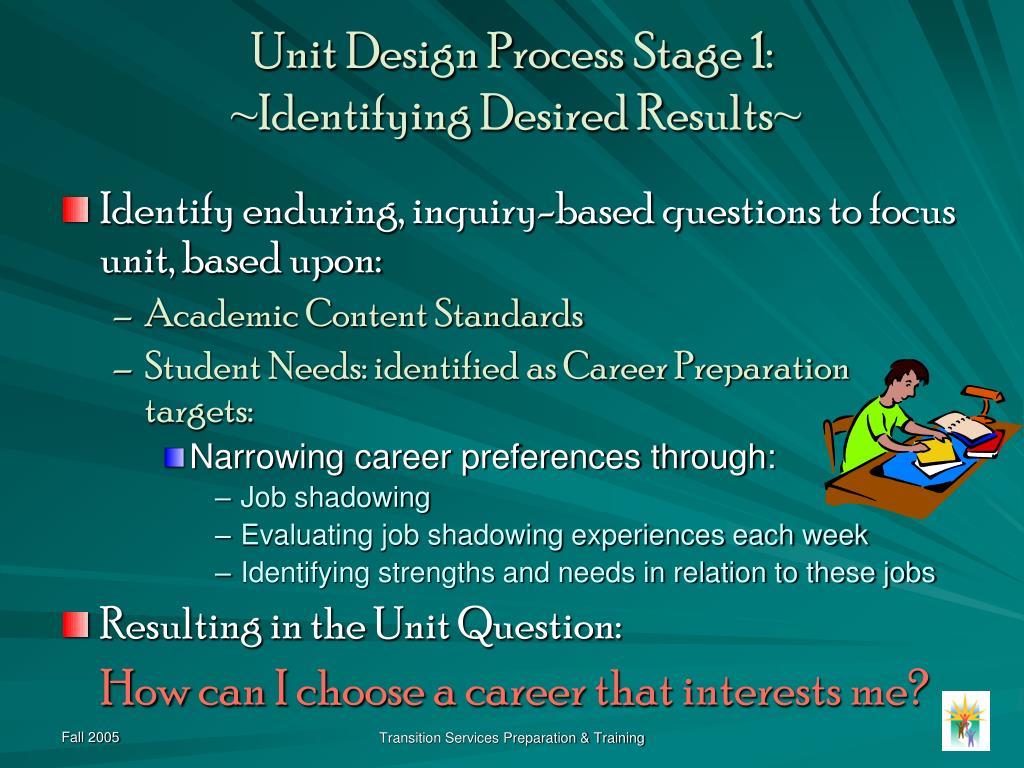 Unit Design Process Stage 1: