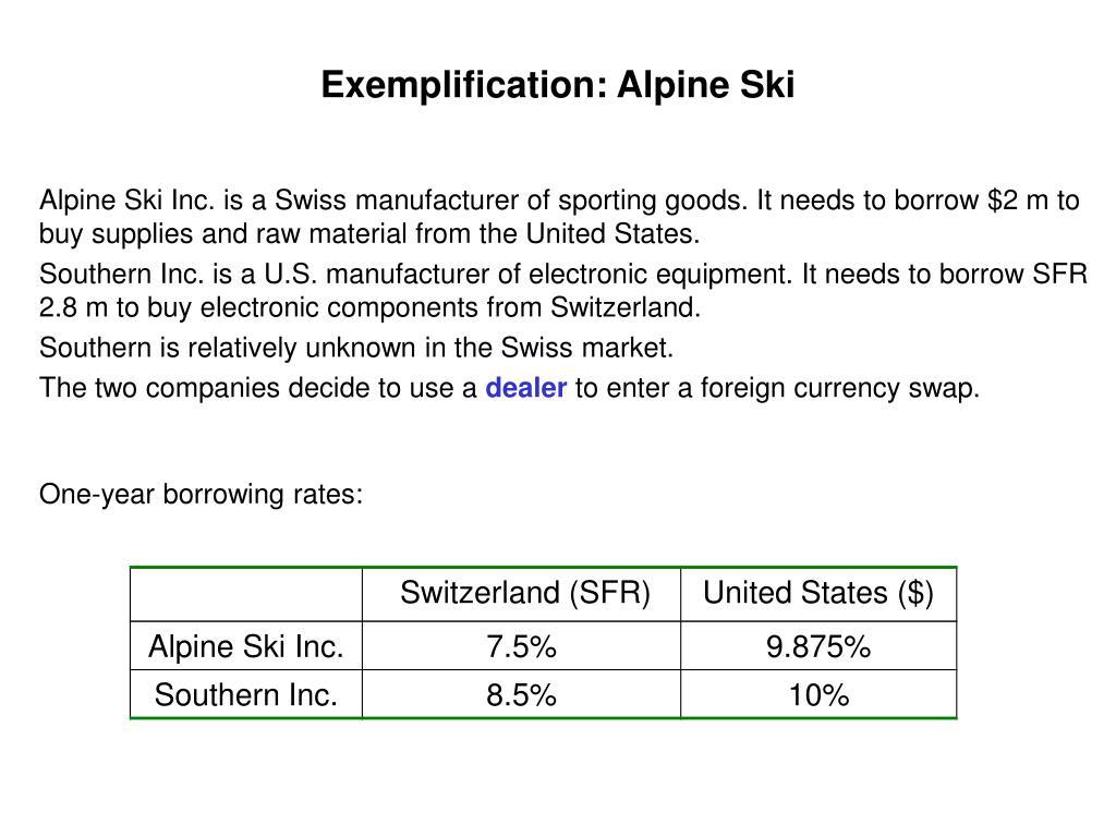 Exemplification: Alpine Ski