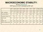 macroeconomic stability source www imf org gdp figures for 2007 estimates by imf staff