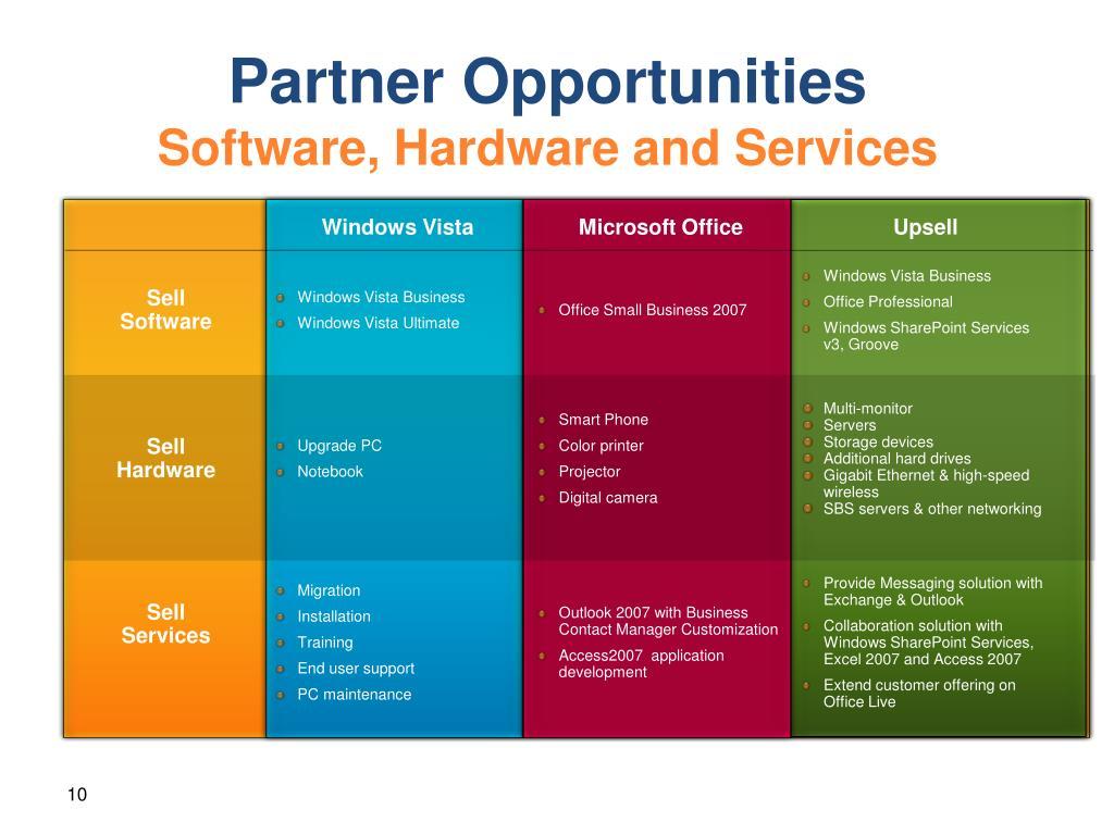 Partner Opportunities