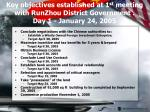 key objectives established at 1 st meeting with runzhou district government day 1 january 24 2005