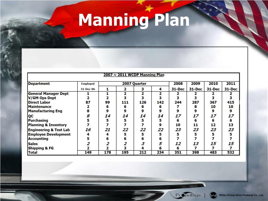 Manning Plan