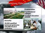 zhenjiang education system