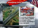zhenjiang infra structure